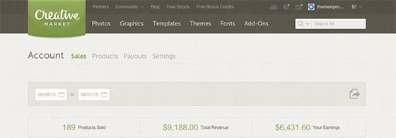 vendere-temi-wordpress-creativemarket